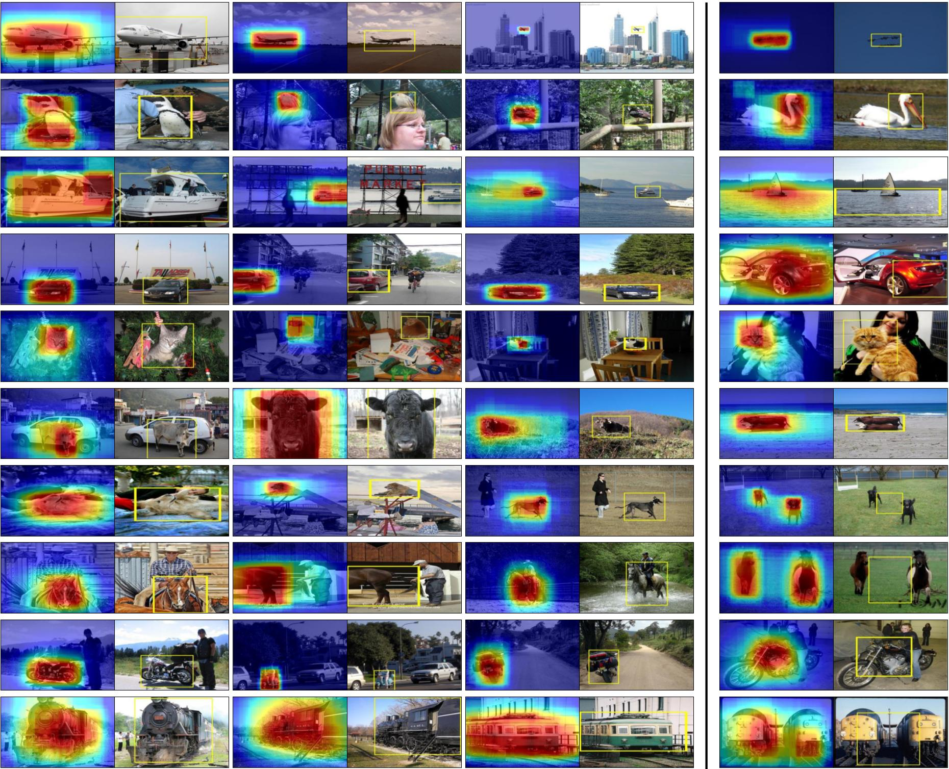 Track and Transfer: Watching Videos to Simulate Strong Human